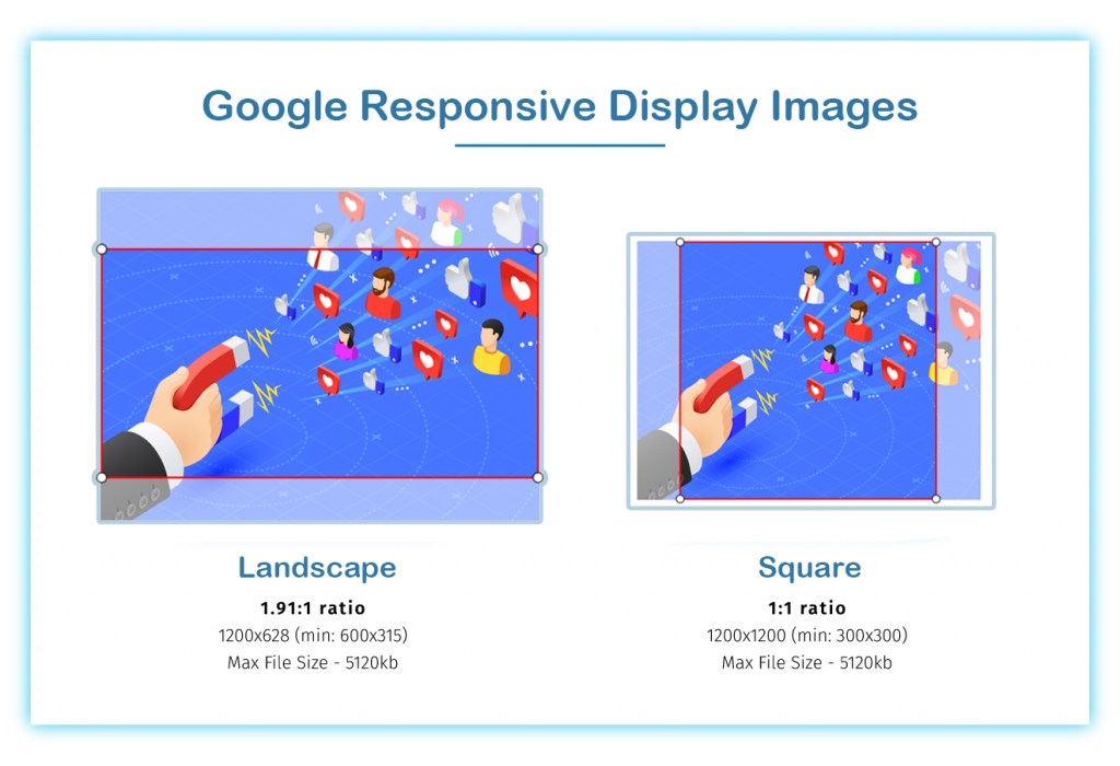 Google-Responsive Display Ads Sizing