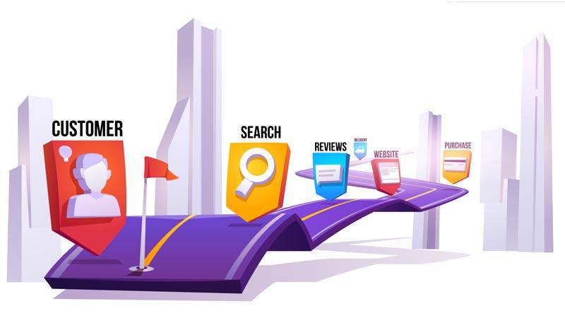 covid digital service