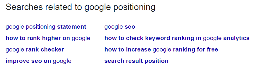 google search ranking related searches